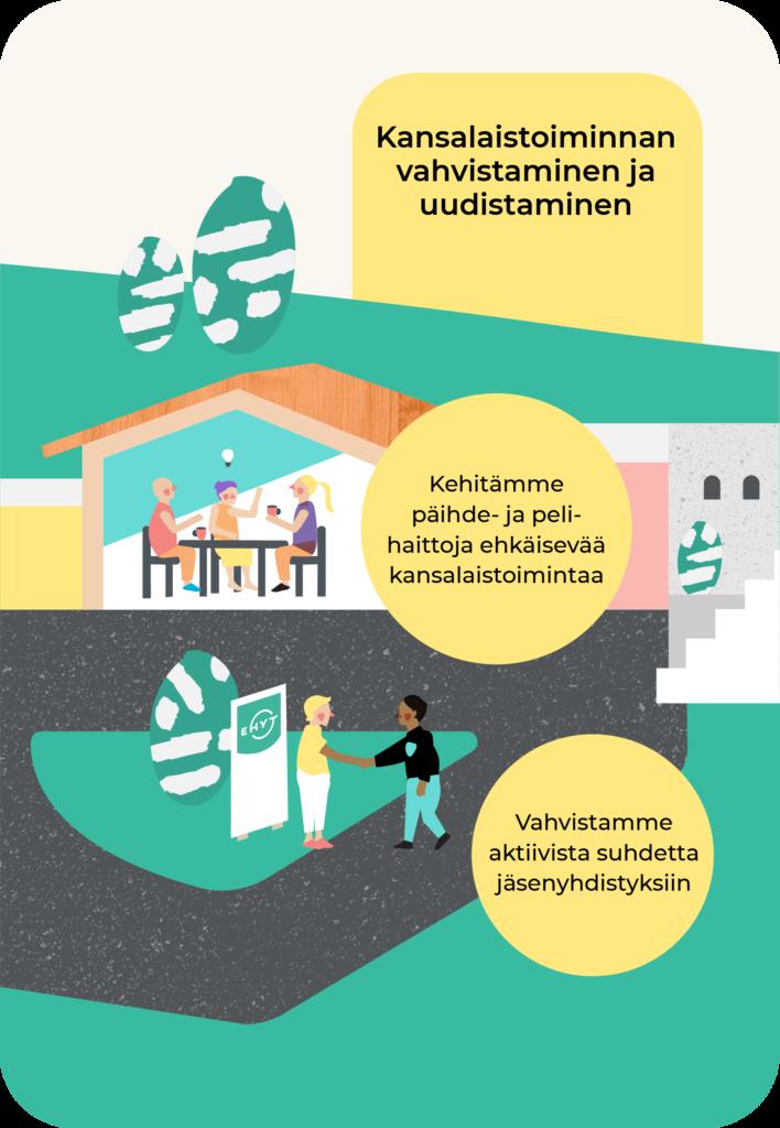 Kansalaistoiminnan vahvistaminen ja uudistaminen: Kehitämme päihde- ja pelihaittoja ehkäisevää kansalaistoimintaa. Vahvistamme aktiivista suhdetta jäsenyhdistyksiin.